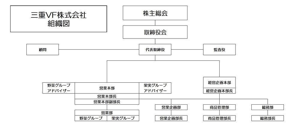 2021年1月組織図②.jpg