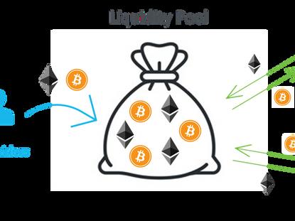 Cryptocurrencies and liquidity pools