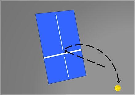 Graphic of ball rebound