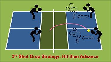3rd Shot Strategy.jpg