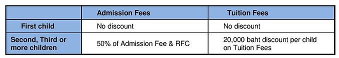 Fees.Family_Discounts.jpg