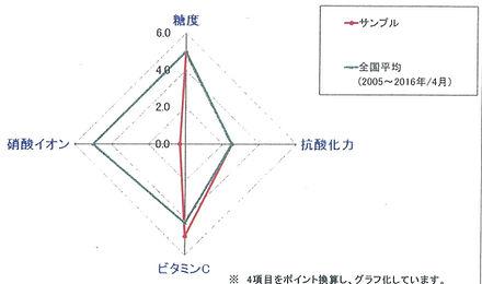 きゅうり比較表ni.jpg