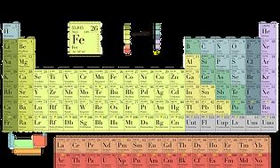 periodicite-element-chimique-1200x721.pn