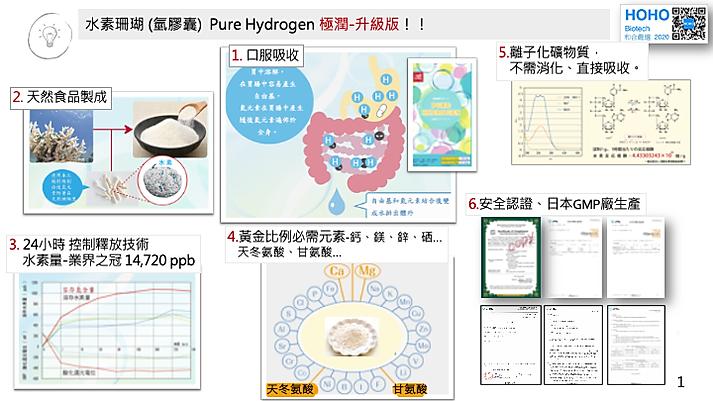 氫膠囊-固體氫-極潤升級版.png