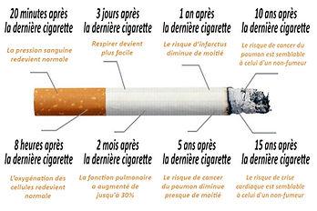 mangermediterraneen-arret-de-fumer.jpg