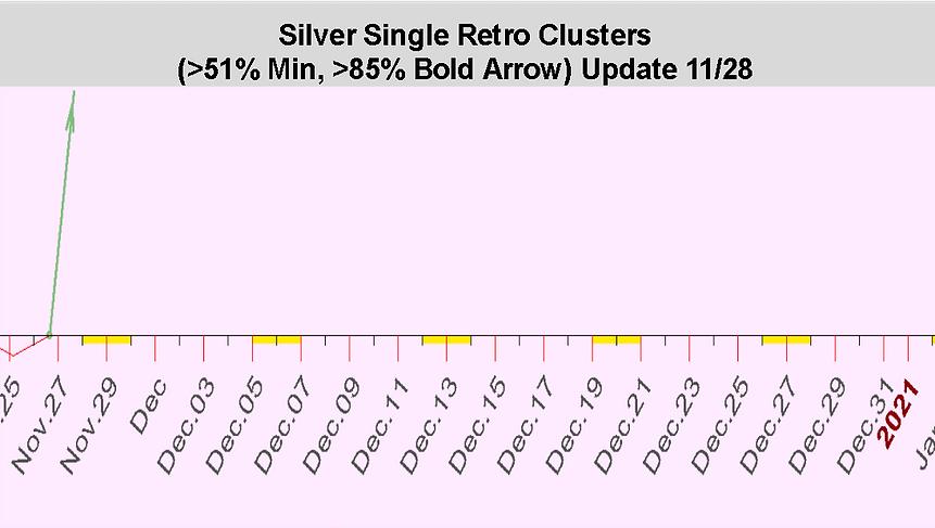 Single_Retro_Cluster_Silver_December_202