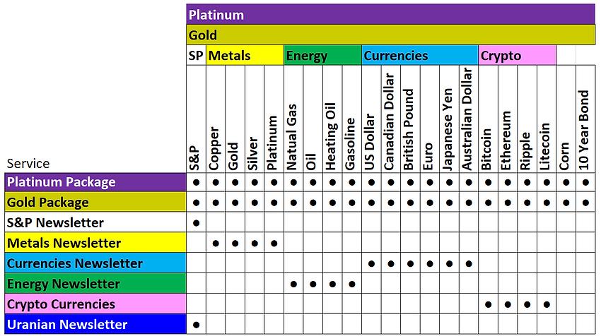 Symbols Per Service 061021.PNG