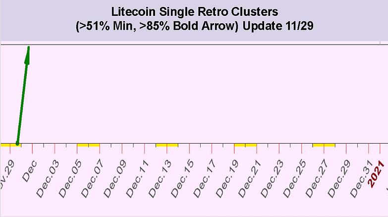 Single_Retro_Cluster_Litecoin_December_2