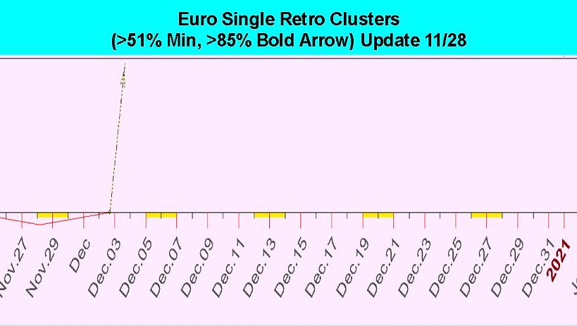 Single_Retro_Cluster_Euro_December_2020.