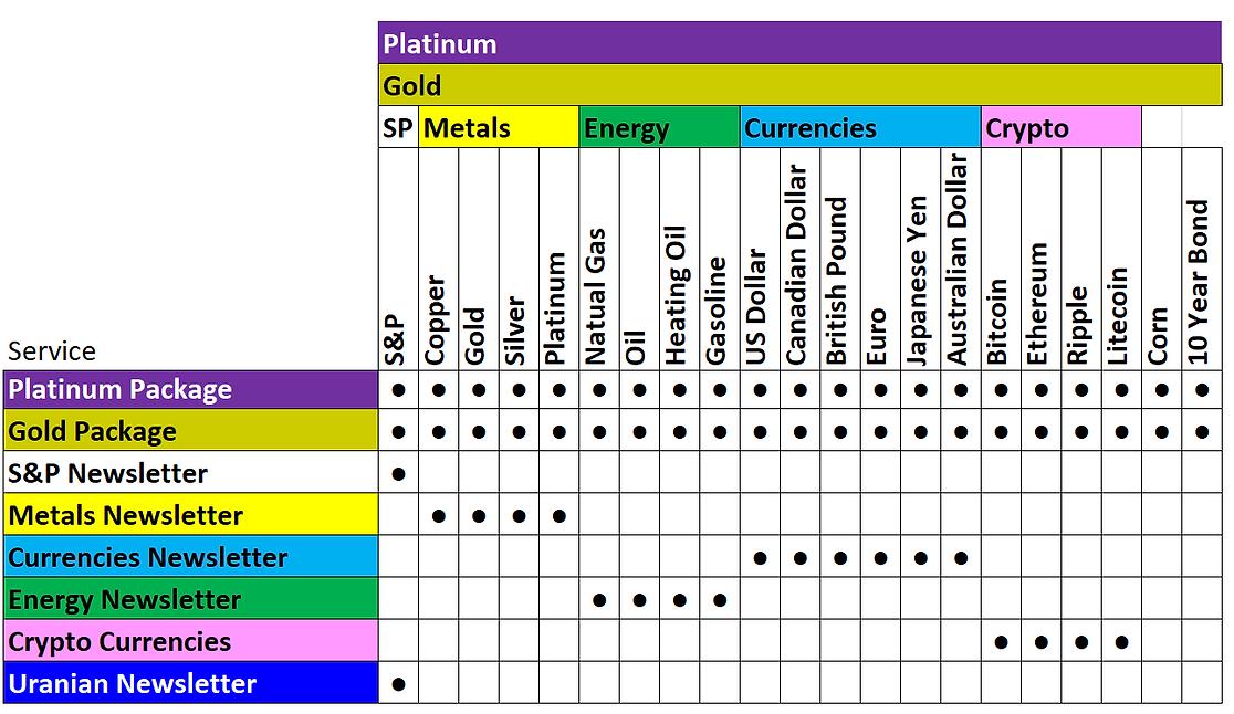 Symbols_Covered_Comparison.PNG
