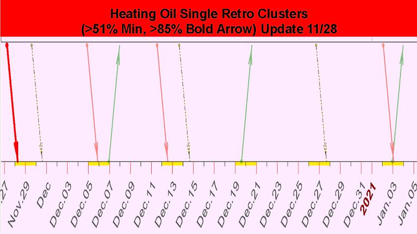 Single_Retro_Cluster_Heating_Oil_Decembe