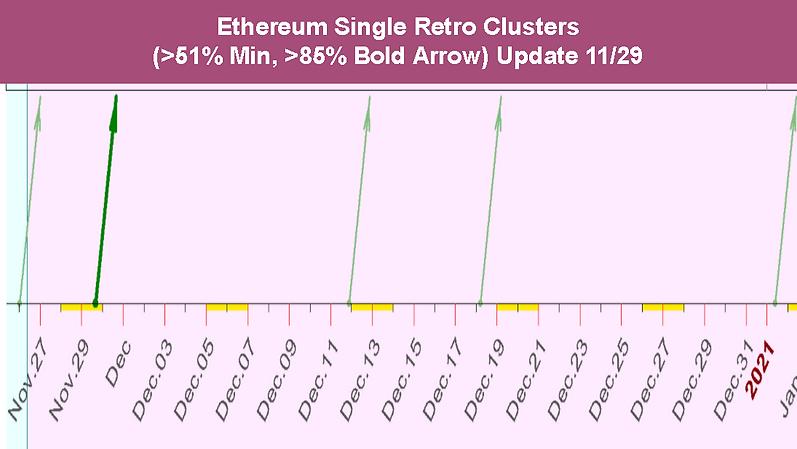 Single_Retro_Cluster_Ethereum_December_2