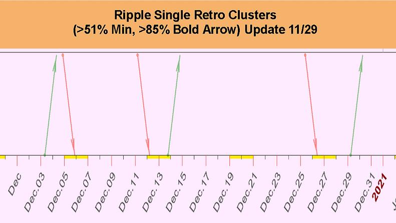 Single_Retro_Cluster_Ripple_December_202