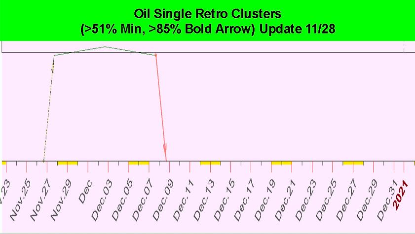 Single_Retro_Cluster_Oil_December_2020.P