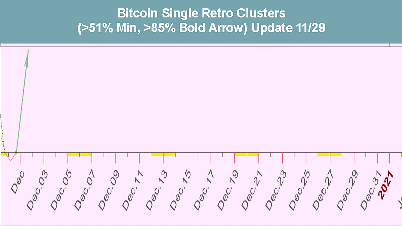 Single_Retro_Cluster_Bitcoin_December_20