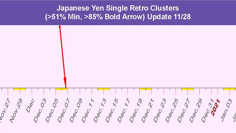 Single_Retro_Cluster_Jap_Yen_December_20