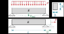 Calibration of two deformation models: Mid-span deflection and elongation