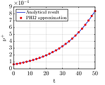 Computation of the outcrossing rate in time-variant reliability analysis