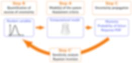 UQ_theoretical_framework.png