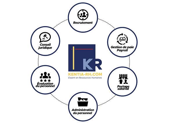 Services circle KRH.jpg