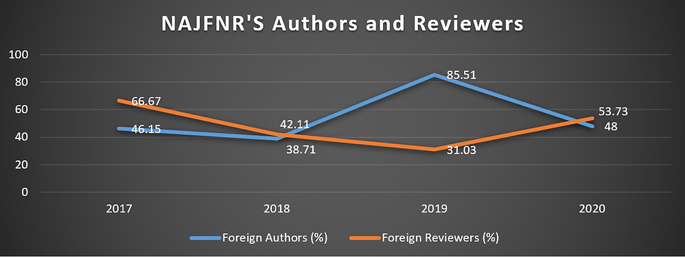 Authors and Reviewers.png