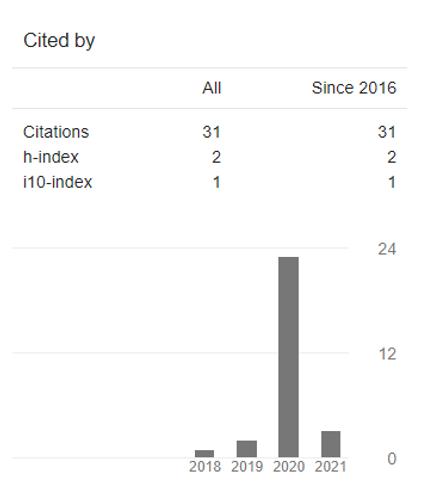 GS citations.png