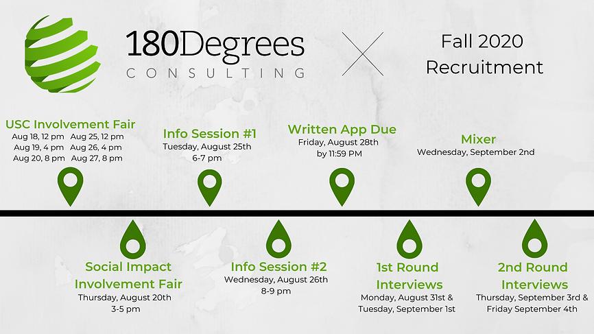 Fall 2020 Recruitment Timeline