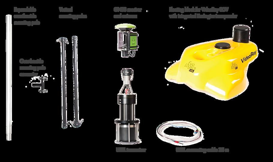 EvoLogics USBL tackig for Videoray System Components