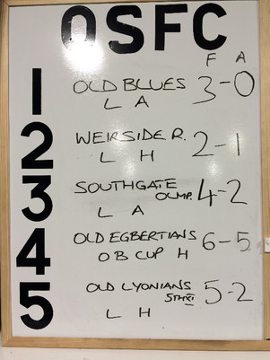 Match Reports for Saturday 15th November 2014