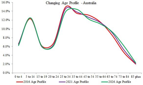 Carto_Growth_Graph4