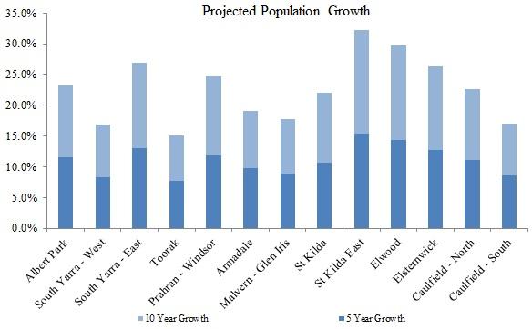 Carto_Growth_Graph2