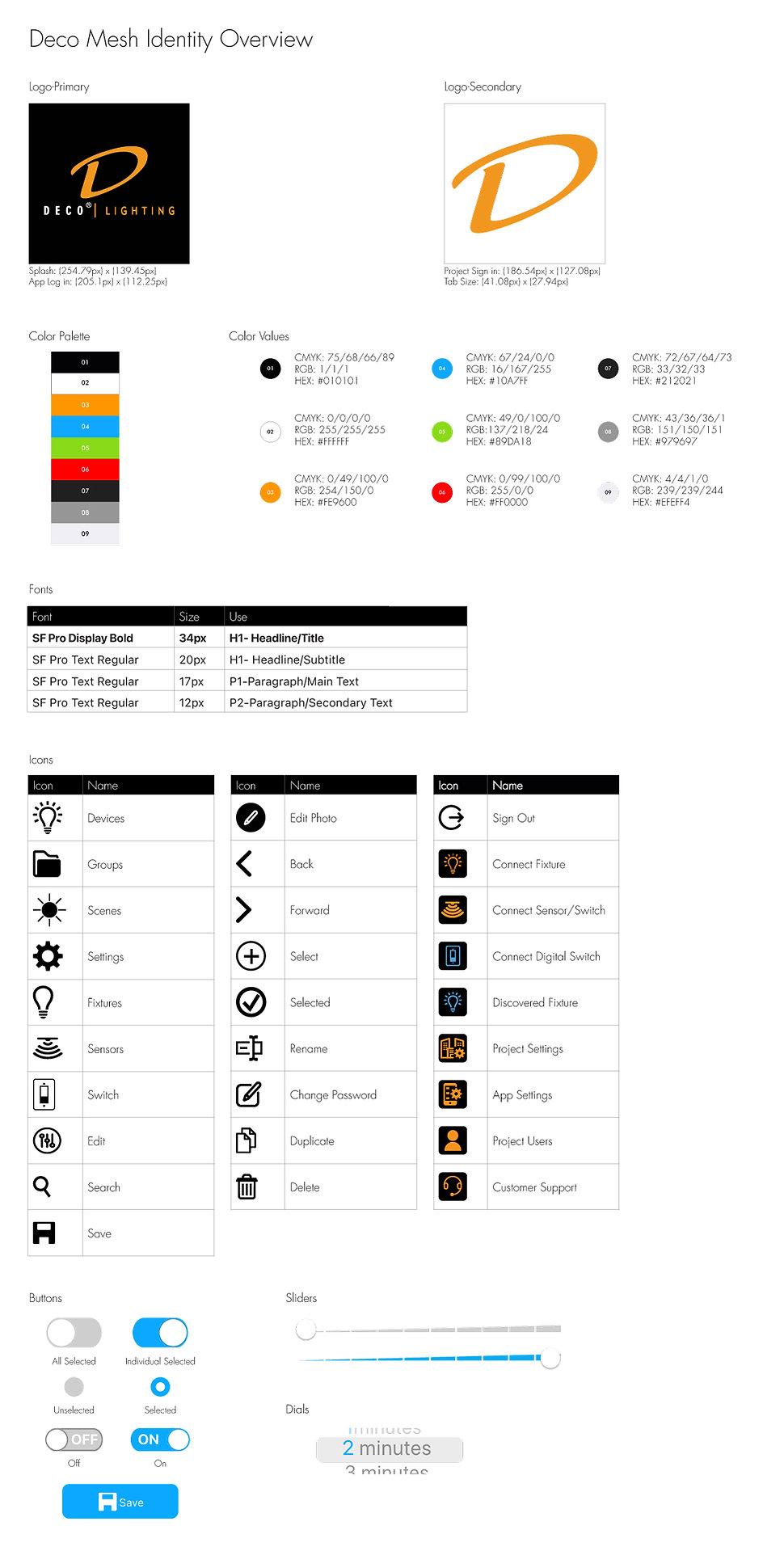 Deco-Mesh-Identity-Overview.jpg