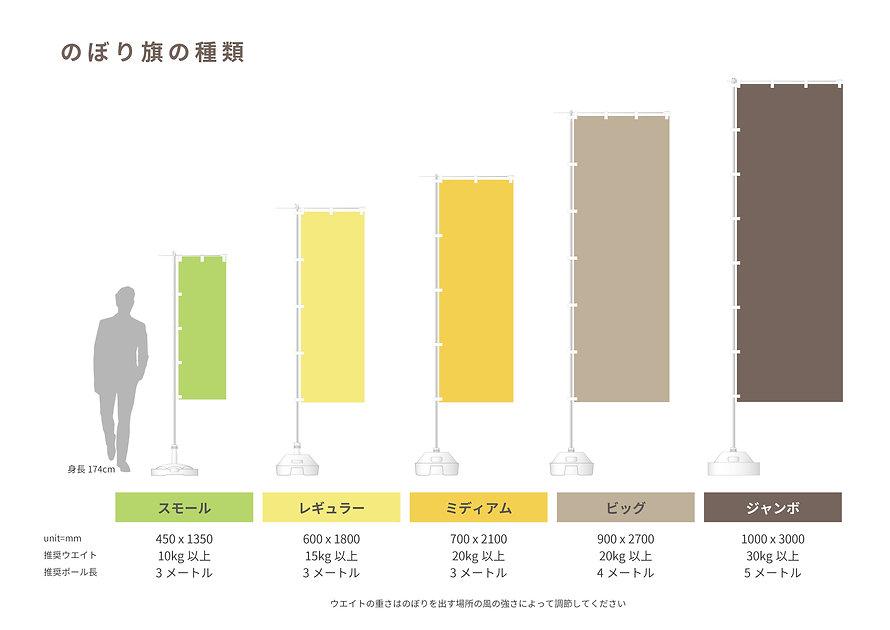 のぼり旗の種類(サイズ等).jpg