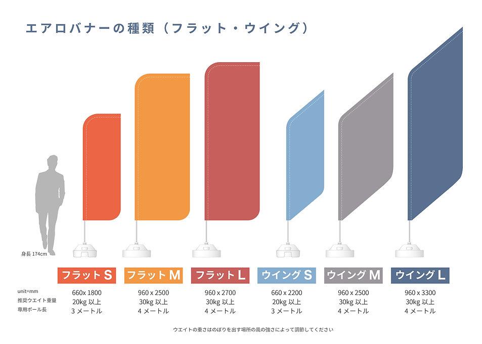 エアロバナーの種類(サイズ等).jpg