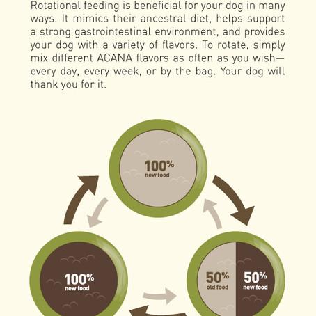 Rotational Feeding & Transitioning Recipes