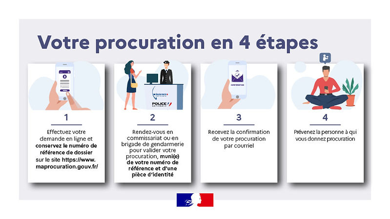 Elections_Procuration_infographie.jpg