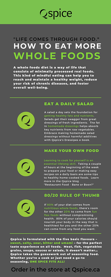 How to Eat More Whole Foods.png