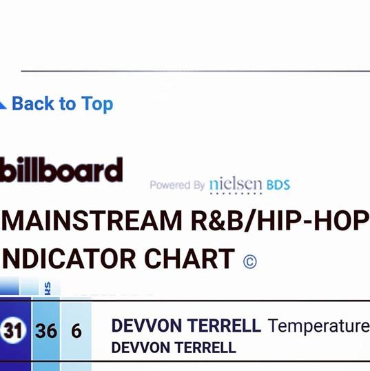 hip hop indicator charts.. let'.jpg