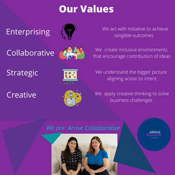 Writing and designing brand purpose and value statements. This is ours.