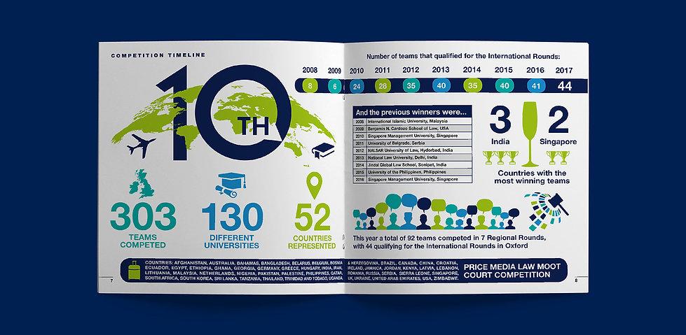 Bonavero-Brochure-Infographic-Page.jpg