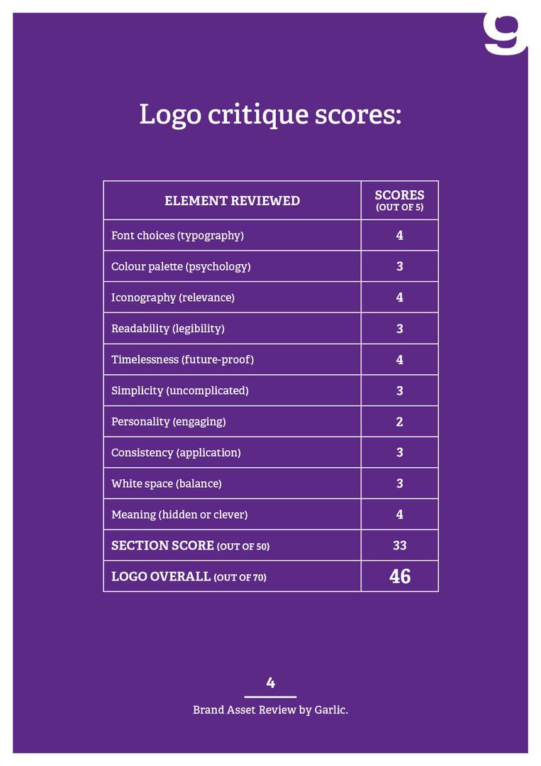 GARLIC-Brand-Report-Page4.jpg