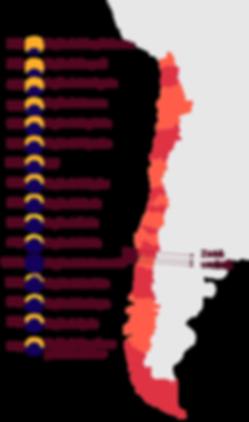 Eclipse Pucon Araucanía Eclipse 2020