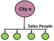 citymanagerX.jpg