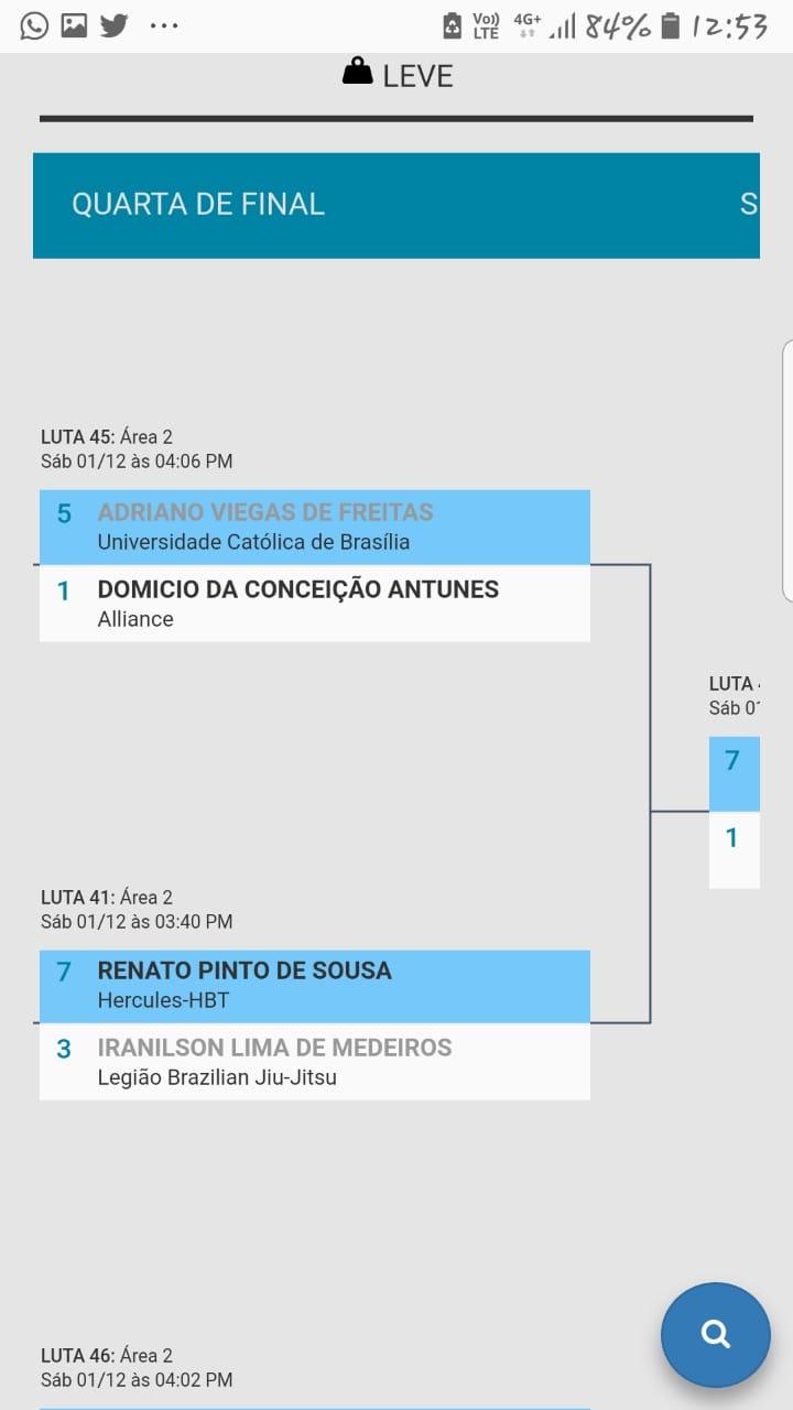 Internacional Championship 2018
