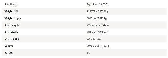 Aqua-Sport-19DTFX-Specs-1 (1).jpg