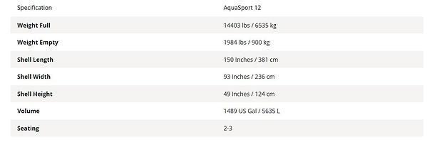 Aqua-Sport-12FX-Specs-1.jpg