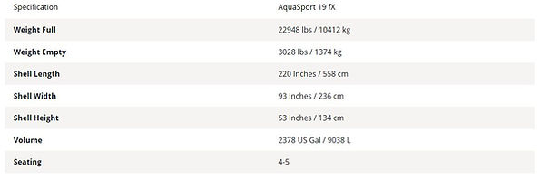 Aqua-Sport-19FX-Specs-1 (1).jpg