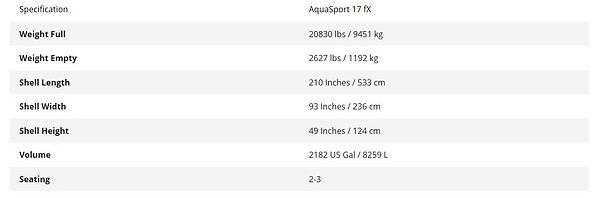 Aqua-Sport-17FX-Specs-1 (1).jpg