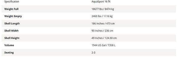 Aqua-Sport-16FX-Specs-1.jpg