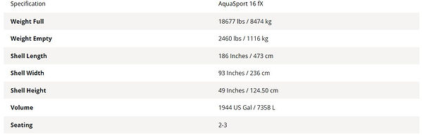 Aqua Sport 16FX.jpg